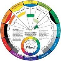Kleurencirkel | Mengschijf